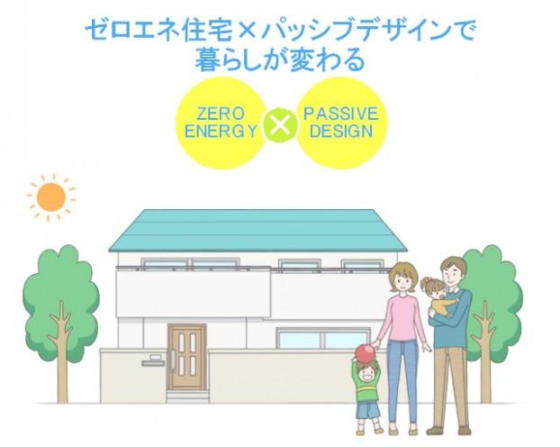 ゼロエネ住宅×パッシブデザインで暮らしが変わる